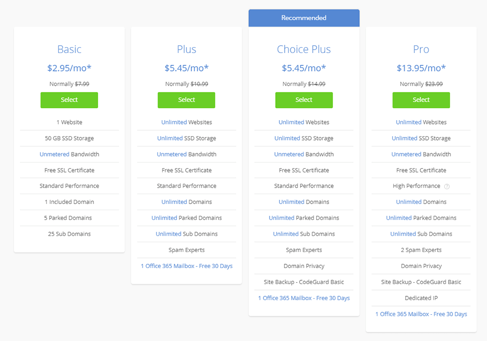 Bluehost shared hosting prices on September 2019.